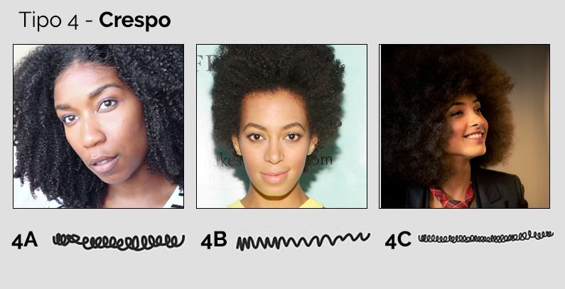 tipos de cabelos - tipo 4